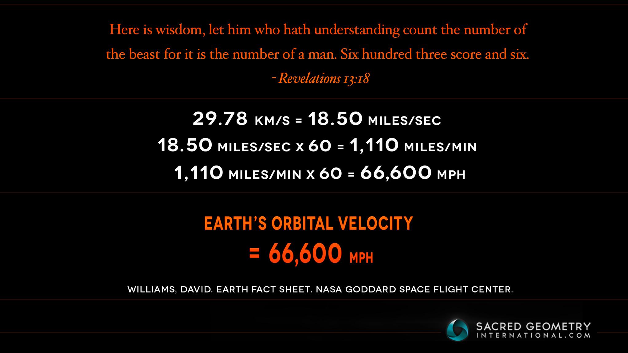 SGI_666_Meme_Orbital_Velocity