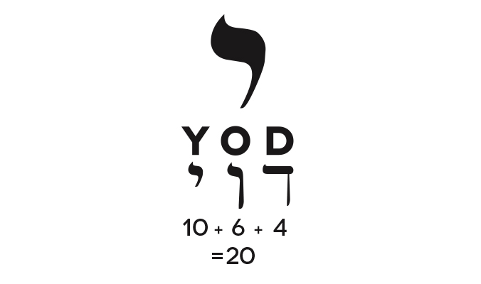 Image result for the letter yod meaning